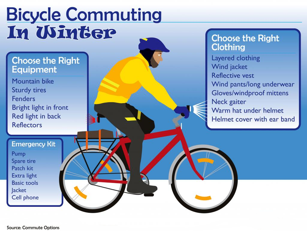 INFOGRAPHIC: Some Great 'Winter Biking Commute' Tips ...