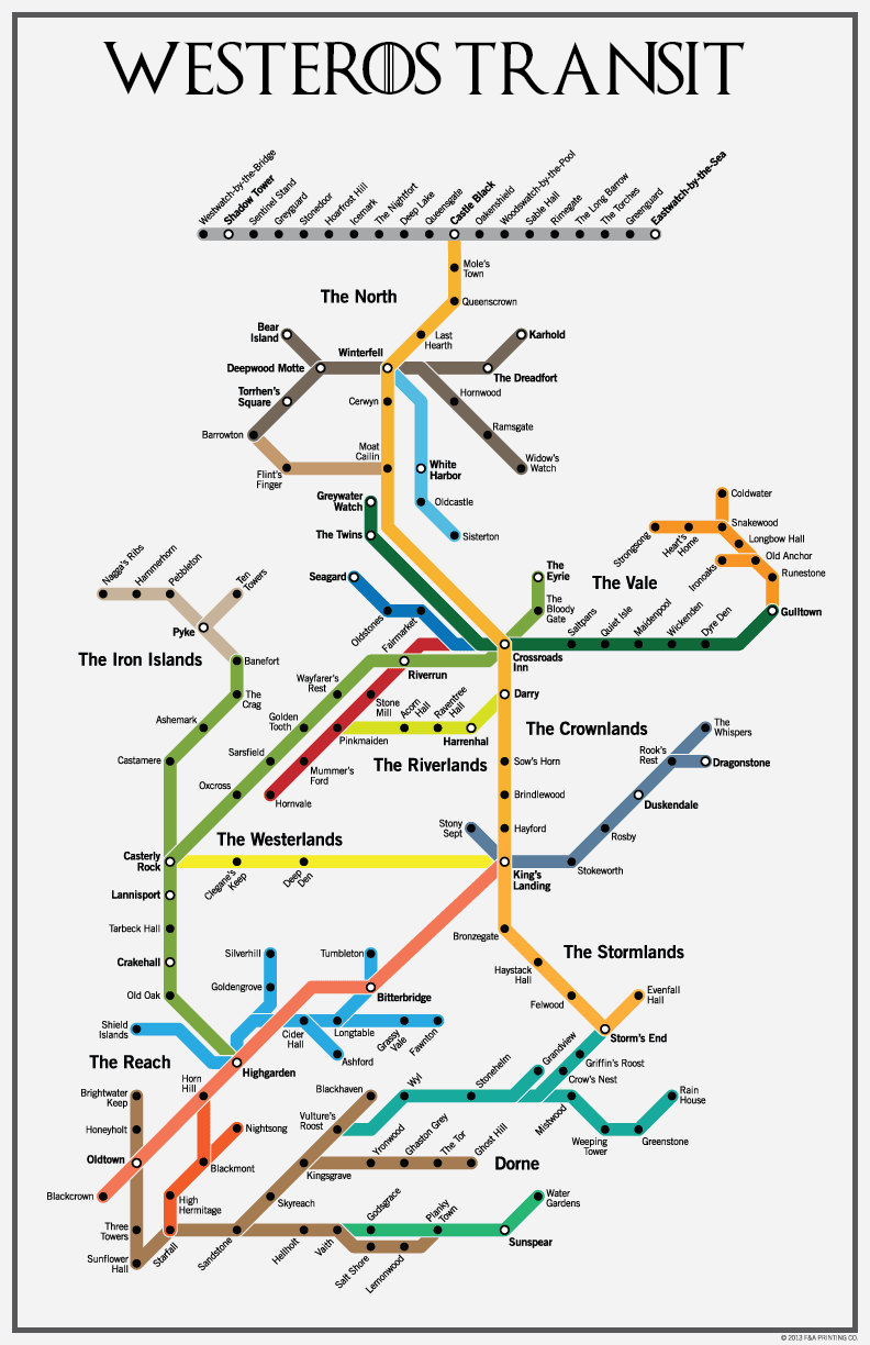 Westros Transit / Subway Map