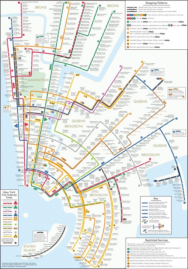 New York In Circles